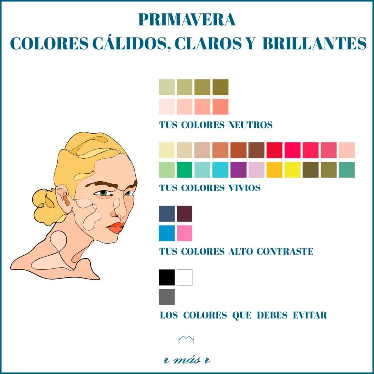 Los colores que mejor te sientan, categoría primavera, colorimetria,