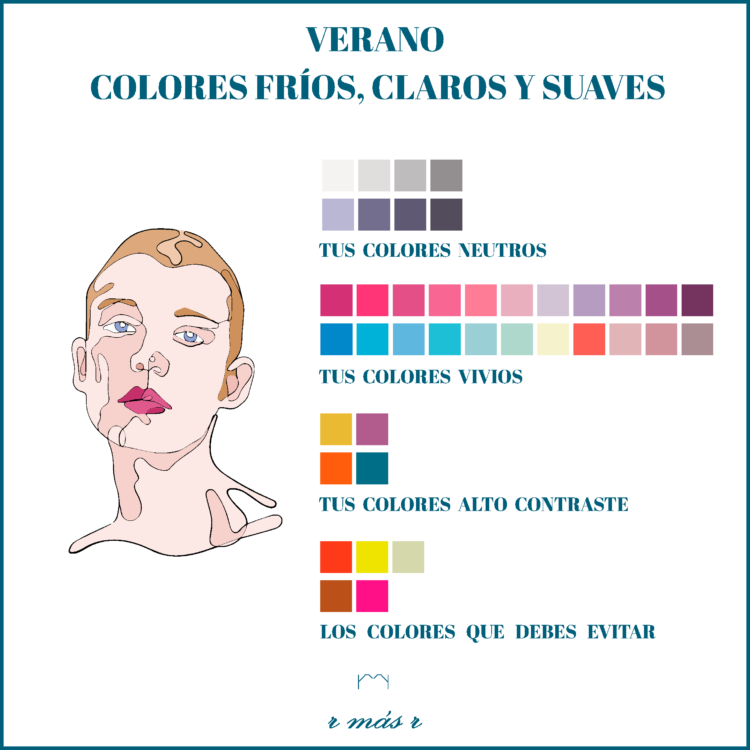 Los colores que mejor te sientan, categoría verano, colorimetria,